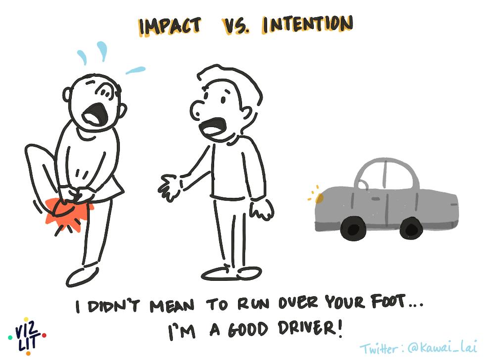 intentie versus impact